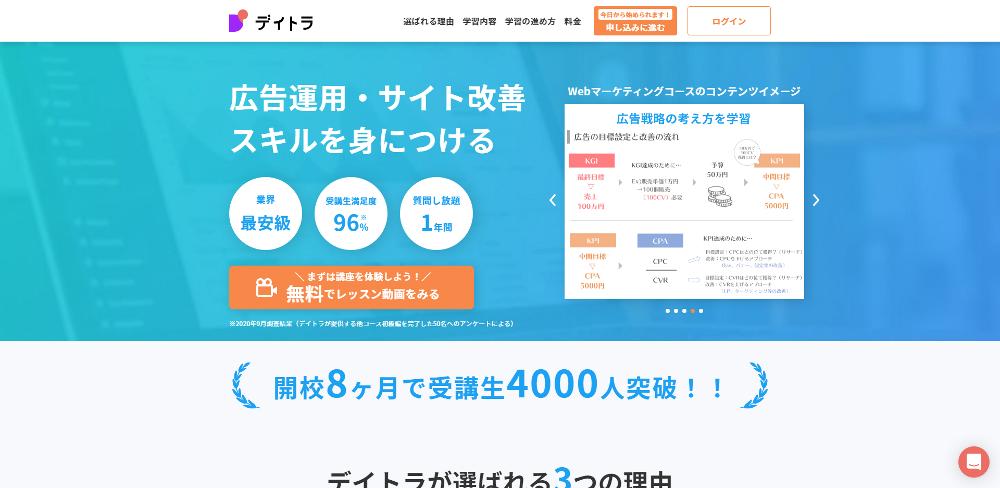 デイトラ Webマーケティングコースの評判のイメージ